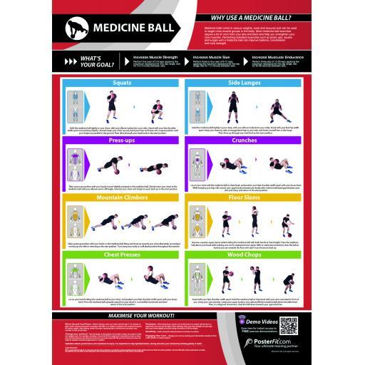 MEDICINE BALL CHART
