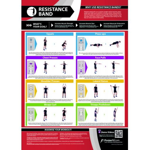 RESISTANCE BAND CHART