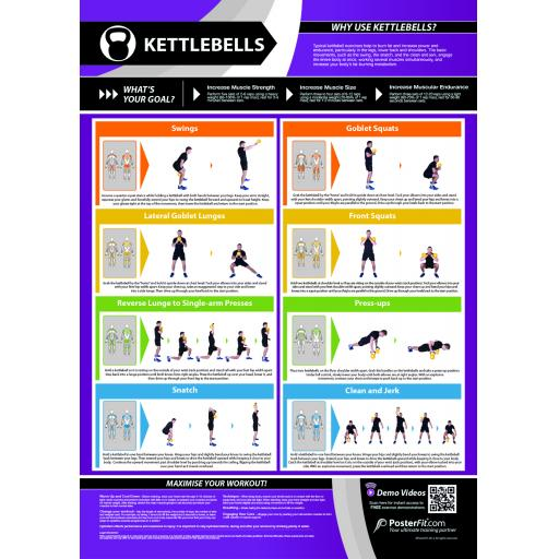 GYM AND FITNESS CHAT-KETTLEBELL