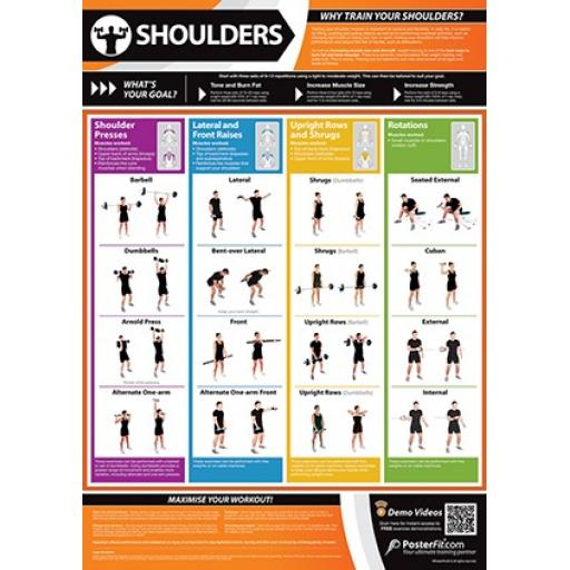SHOULDER FITNESS CHART